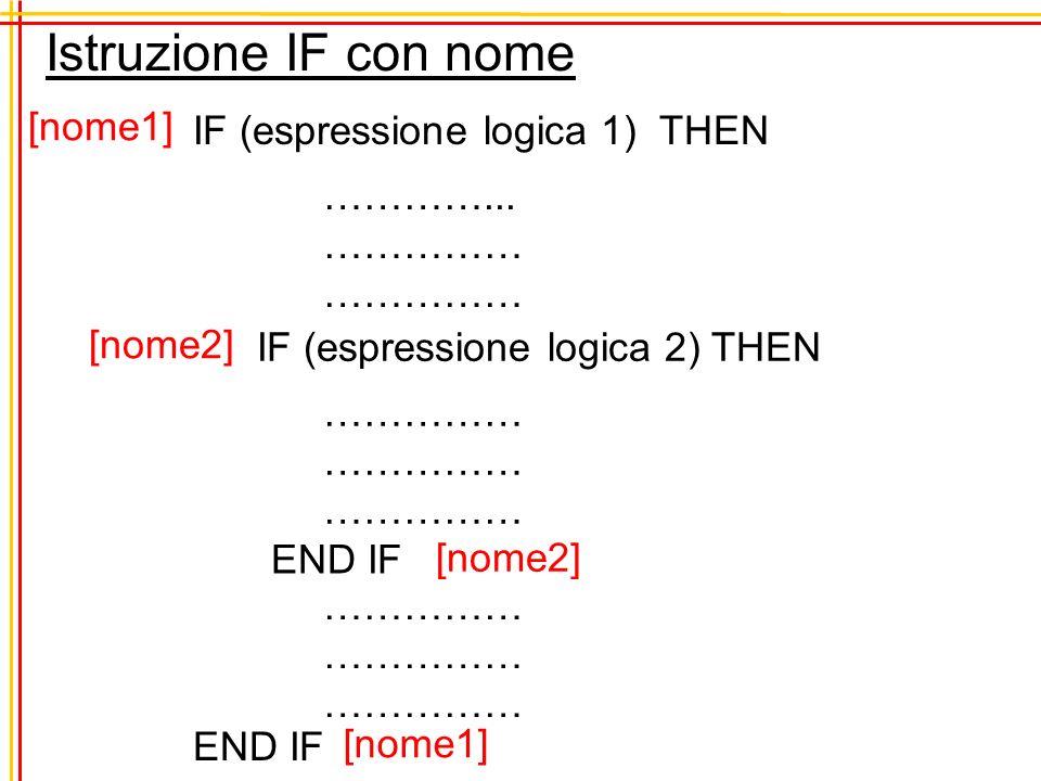 Istruzione IF con nome [nome1] IF (espressione logica 1) THEN …………...